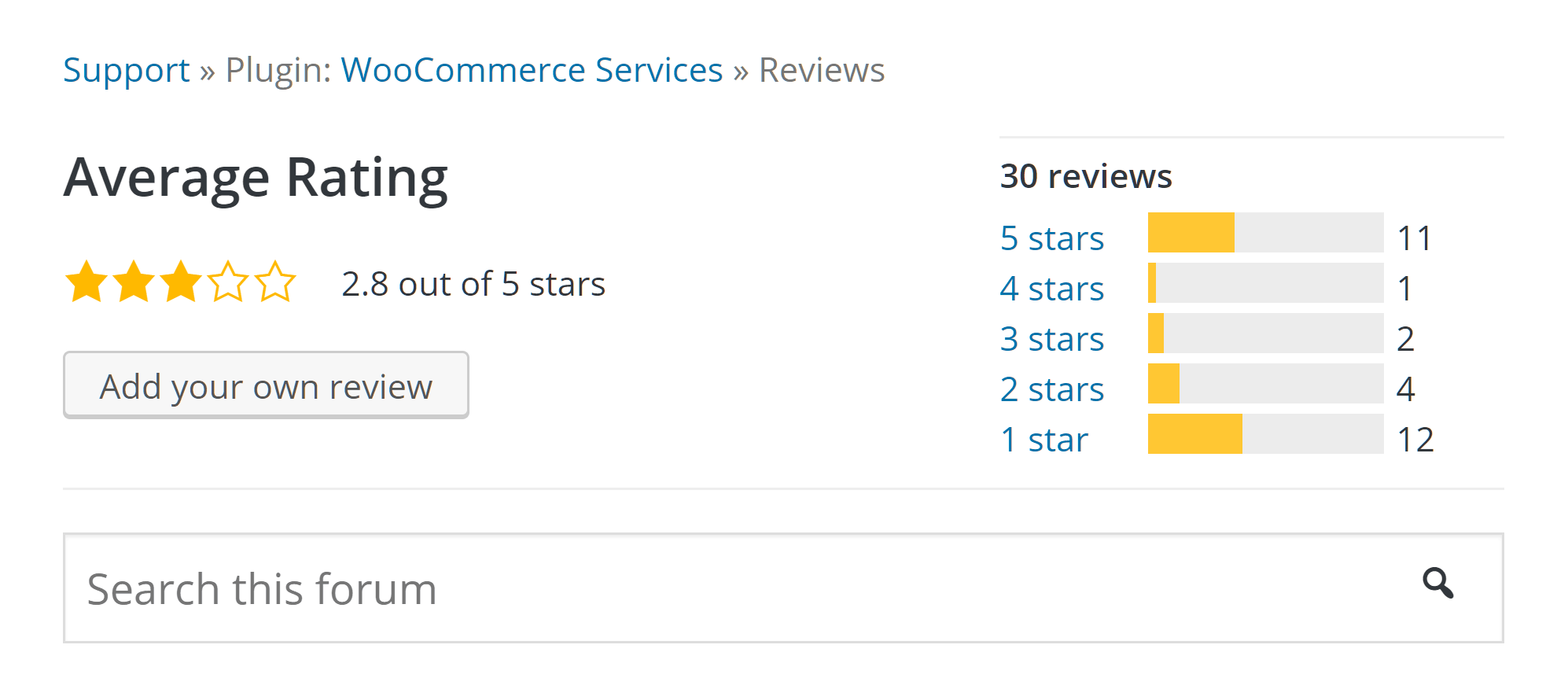 WooCommerce Services User Reviews and Ratings